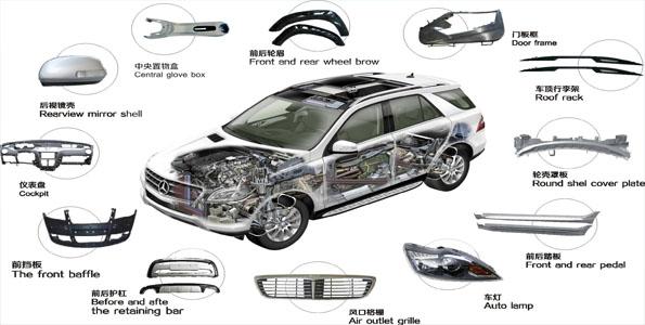 细数工程塑料的优点,为何能逐步代替金属材料